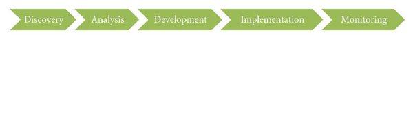 karl_0000_5 Step Process Graphic 2